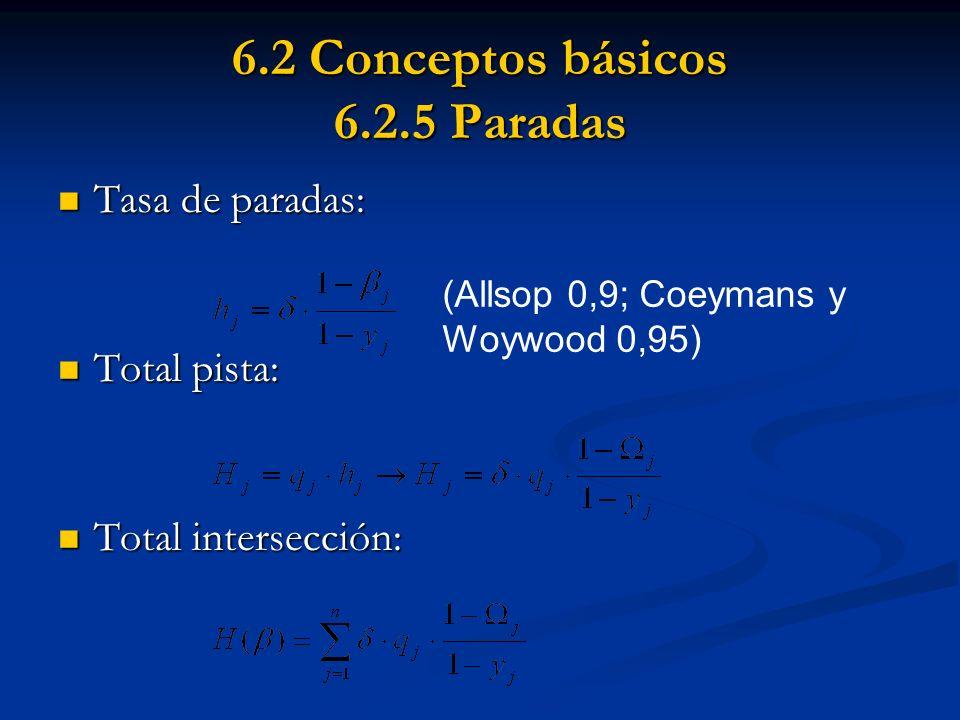 6.2 Conceptos básicos 6.2.5 Paradas