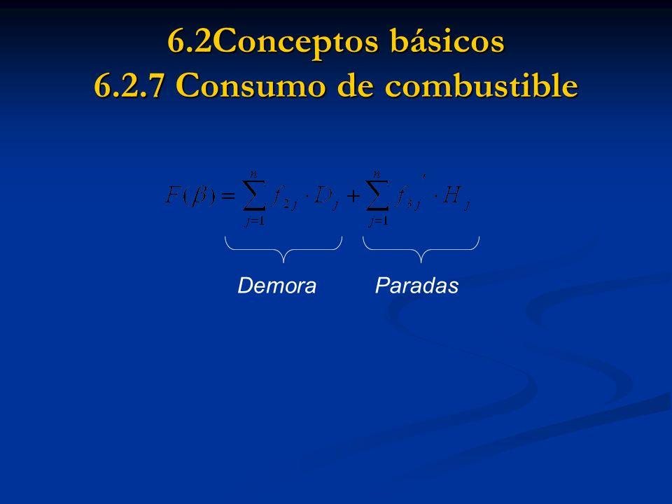6.2Conceptos básicos 6.2.7 Consumo de combustible