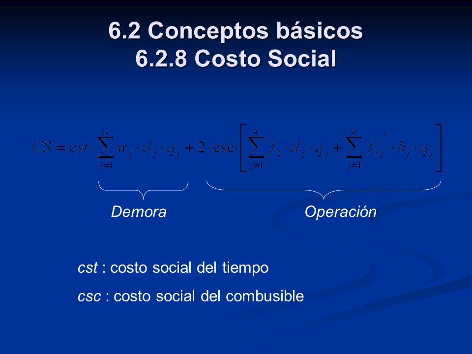 6.2 Conceptos básicos 6.2.8 Costo Social