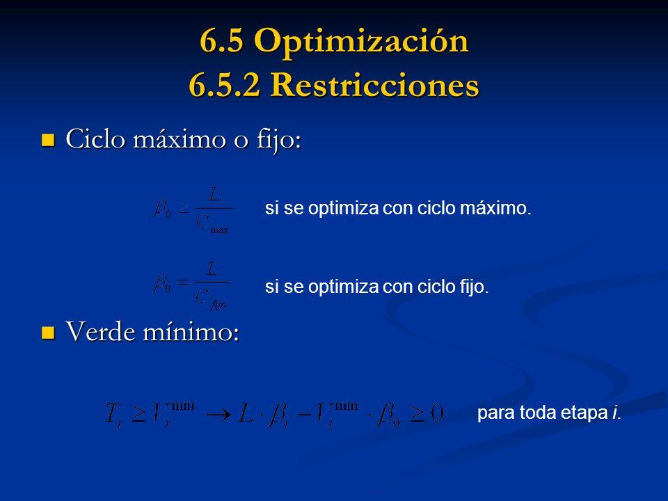 6.5 Optimización 6.5.2 Restricciones