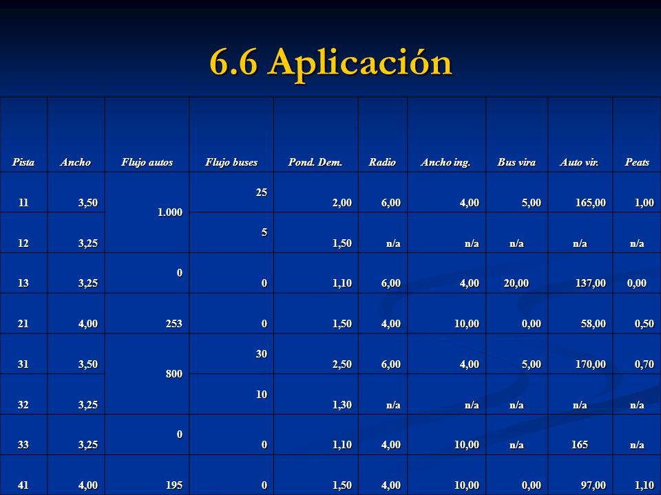 6.6 Aplicación Pista Ancho Flujo autos Flujo buses Pond. Dem. Radio
