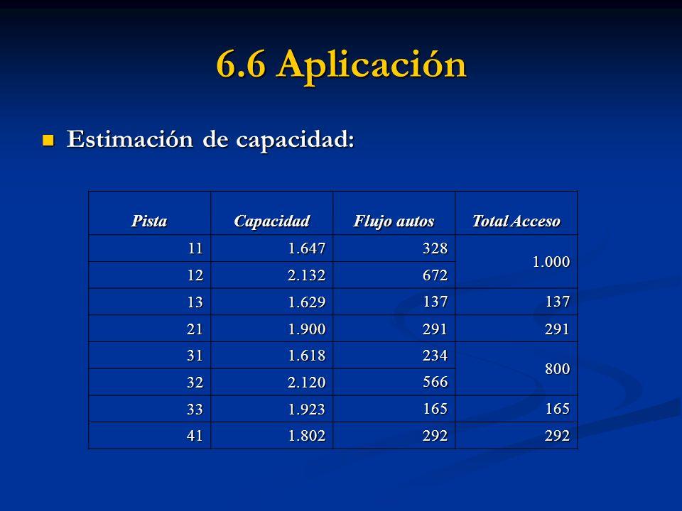 6.6 Aplicación Estimación de capacidad: Pista Capacidad Flujo autos