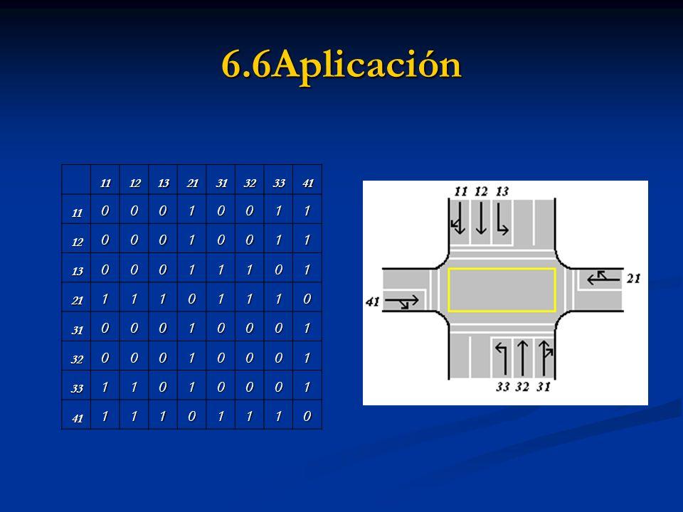 6.6Aplicación 11 12 13 21 31 32 33 41 1