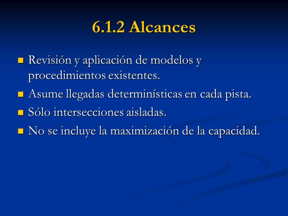 6.1.2 Alcances Revisión y aplicación de modelos y procedimientos existentes. Asume llegadas determinísticas en cada pista.
