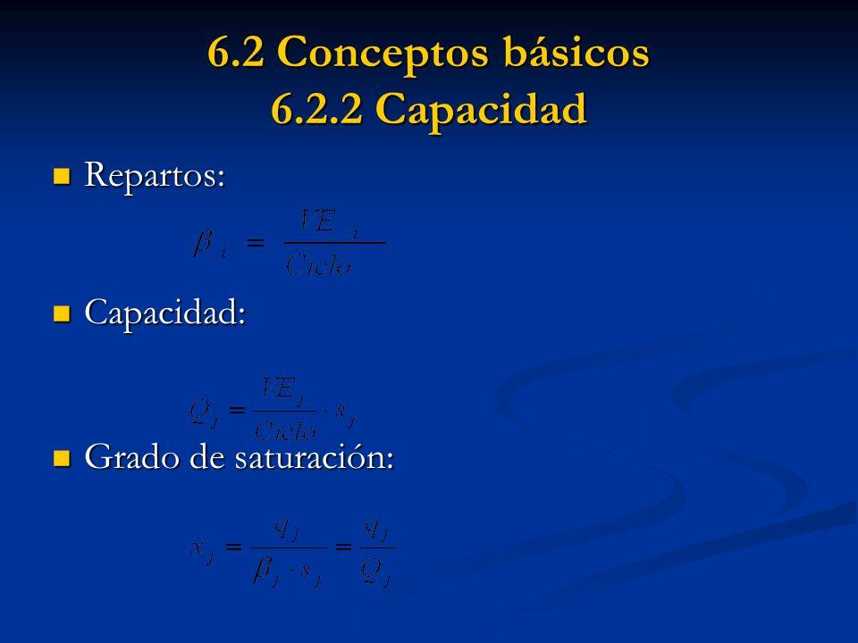 6.2 Conceptos básicos 6.2.2 Capacidad