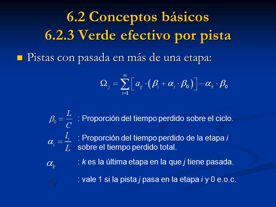 6.2 Conceptos básicos 6.2.3 Verde efectivo por pista