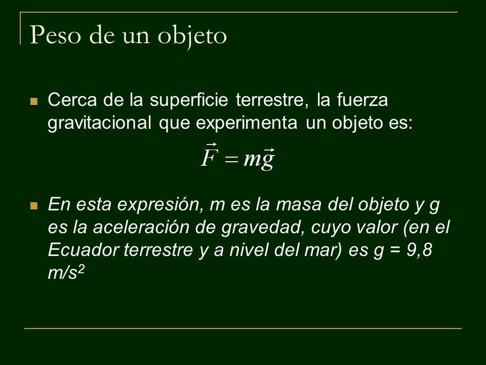 Peso de un objeto Cerca de la superficie terrestre, la fuerza gravitacional que experimenta un objeto es: