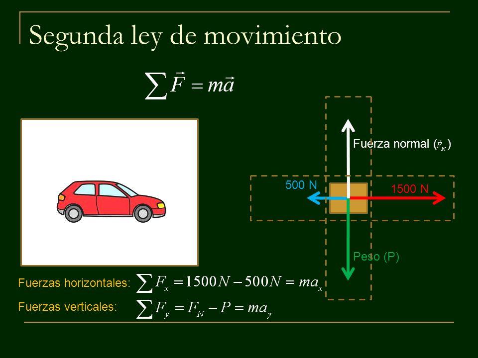 Segunda ley de movimiento