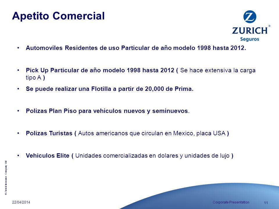 Apetito Comercial Automoviles Residentes de uso Particular de año modelo 1998 hasta 2012.