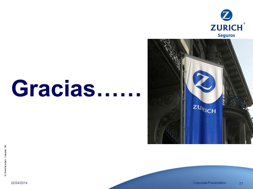 Gracias…… 29/03/2017 Corporate Presentation