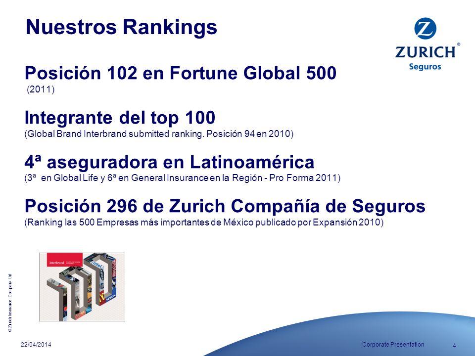 Nuestros Rankings Posición 102 en Fortune Global 500