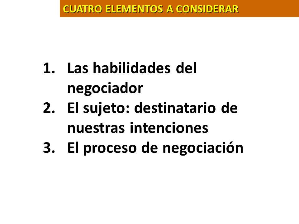 Las habilidades del negociador