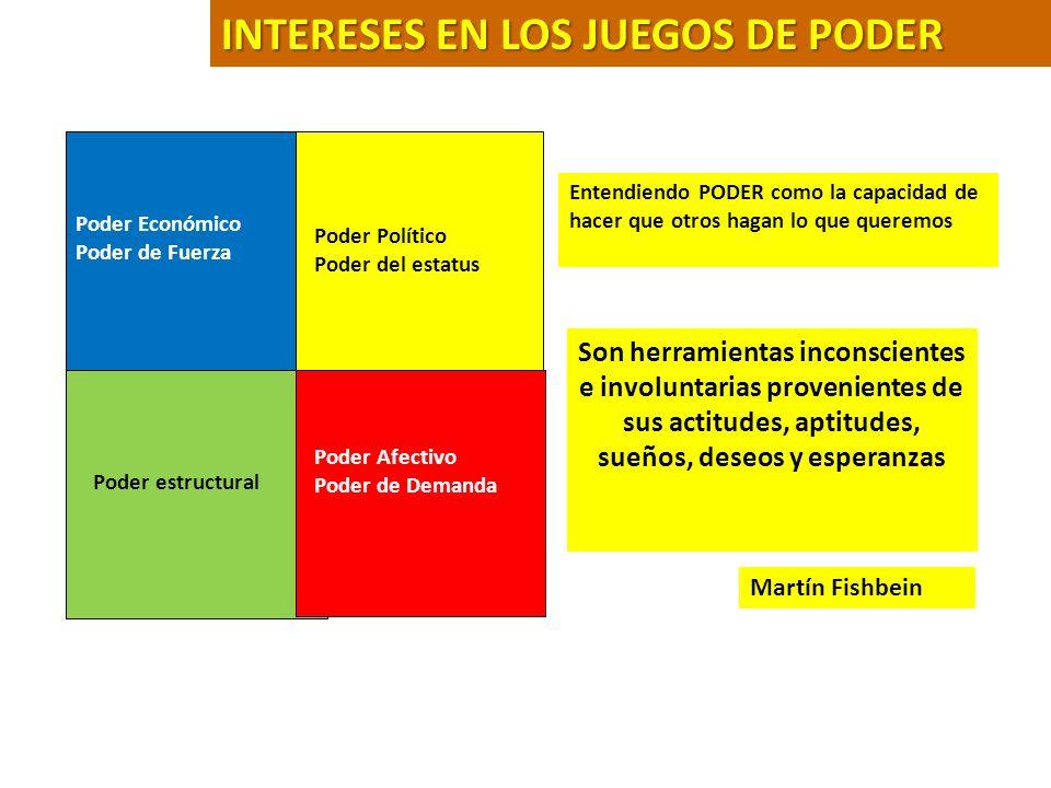 INTERESES EN LOS JUEGOS DE PODER