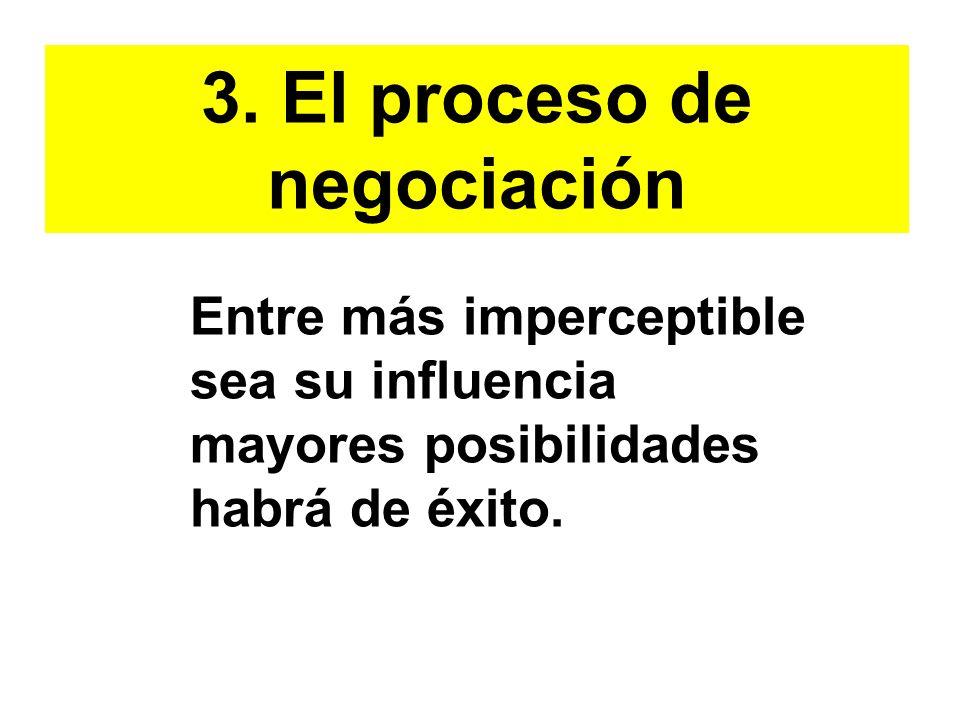 3. El proceso de negociación