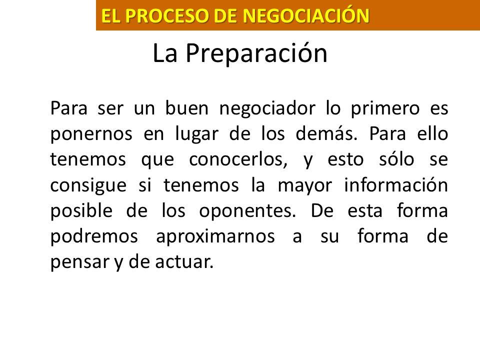 La Preparación EL PROCESO DE NEGOCIACIÓN