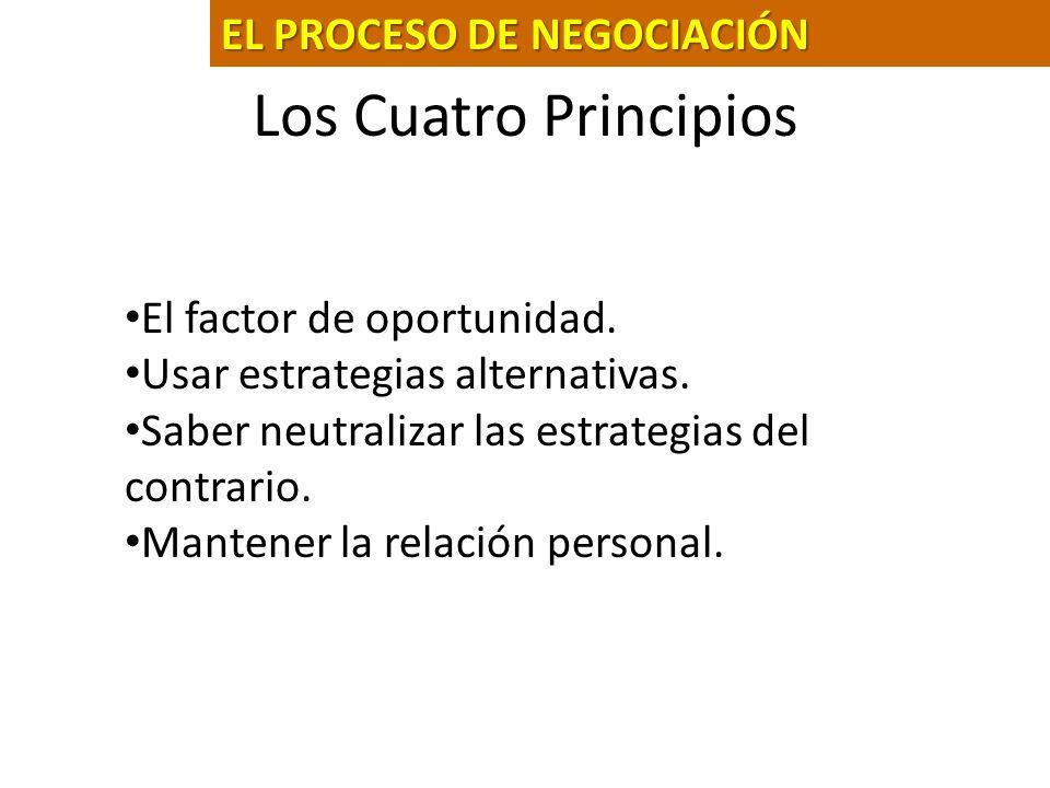 Los Cuatro Principios EL PROCESO DE NEGOCIACIÓN