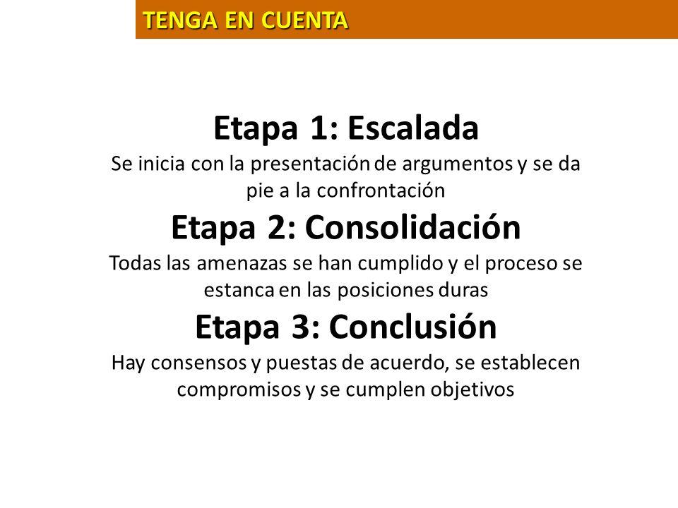 Etapa 1: Escalada Etapa 2: Consolidación Etapa 3: Conclusión
