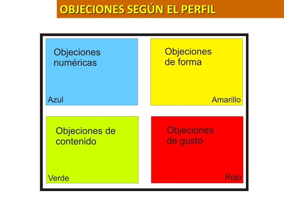 OBJECIONES SEGÚN EL PERFIL