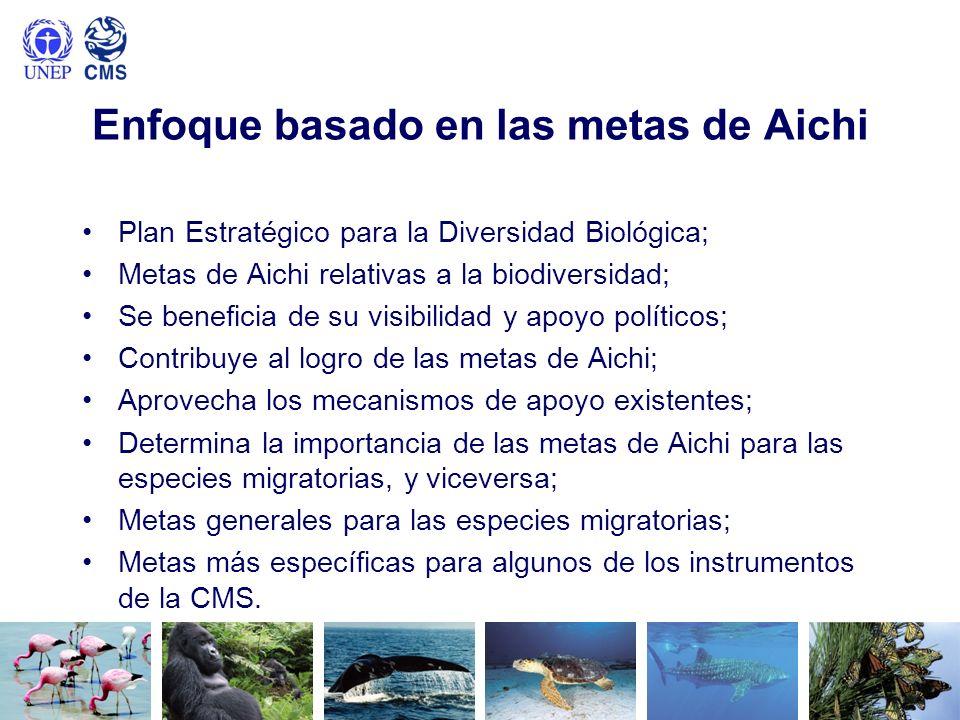 Enfoque basado en las metas de Aichi