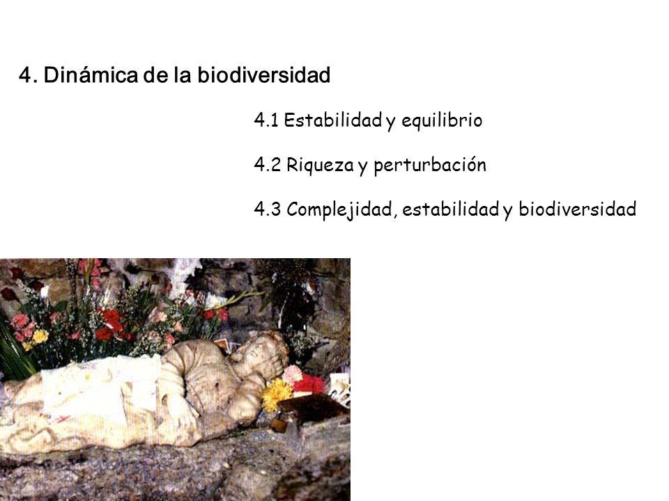 4. Dinámica de la biodiversidad