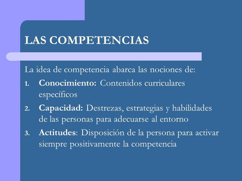 LAS COMPETENCIAS La idea de competencia abarca las nociones de: