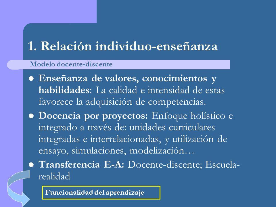 1. Relación individuo-enseñanza