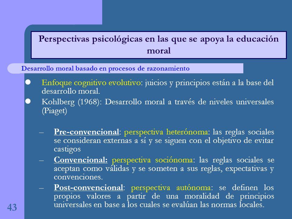 Perspectivas psicológicas en las que se apoya la educación moral