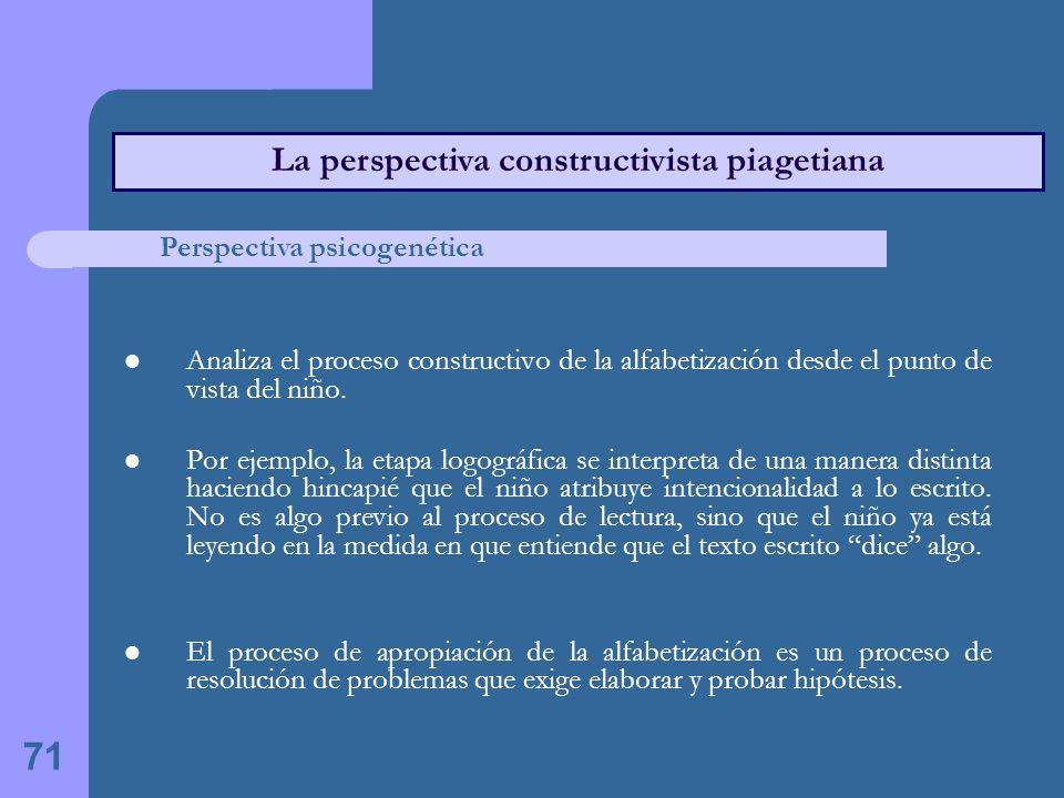 La perspectiva constructivista piagetiana
