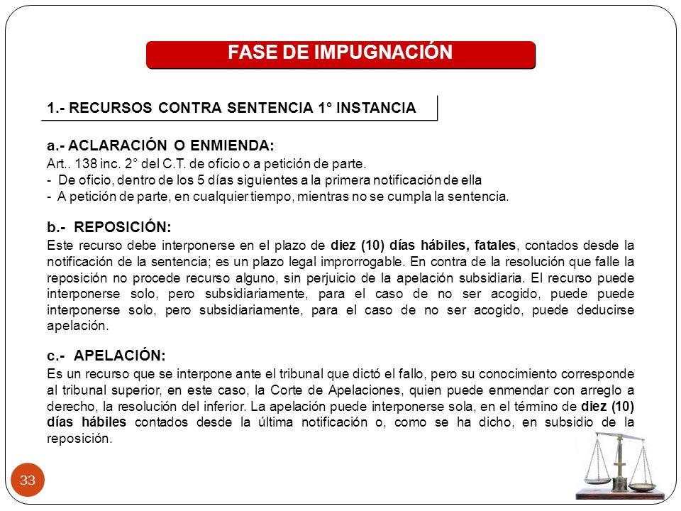FASE DE IMPUGNACIÓN 1.- RECURSOS CONTRA SENTENCIA 1° INSTANCIA