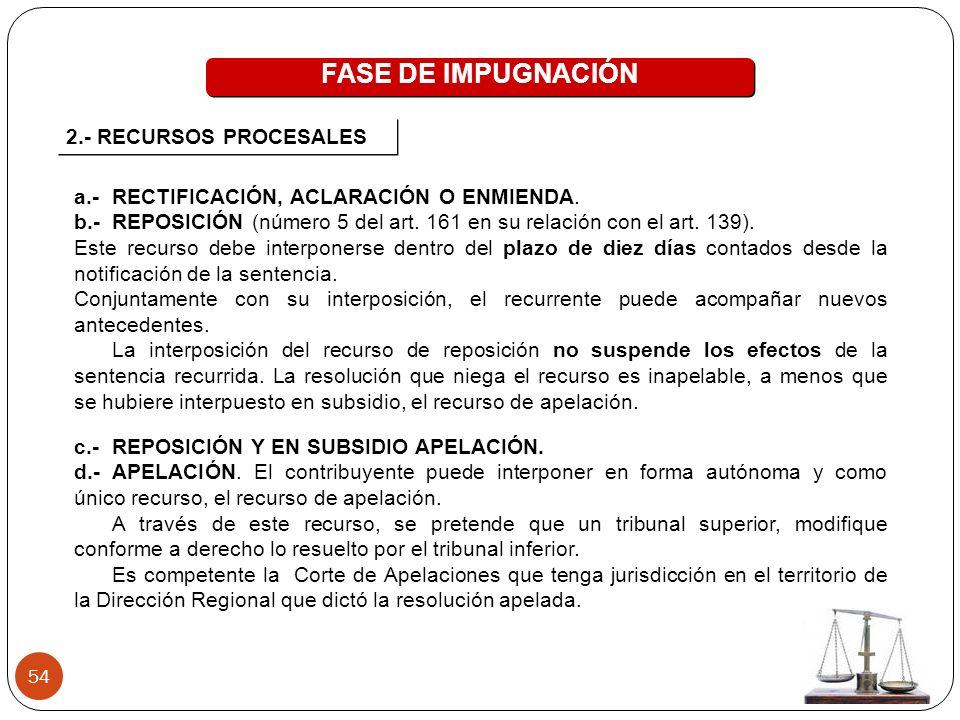 FASE DE IMPUGNACIÓN 2.- RECURSOS PROCESALES