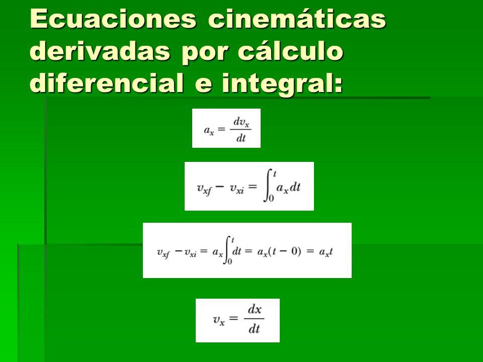 Ecuaciones cinemáticas derivadas por cálculo diferencial e integral: