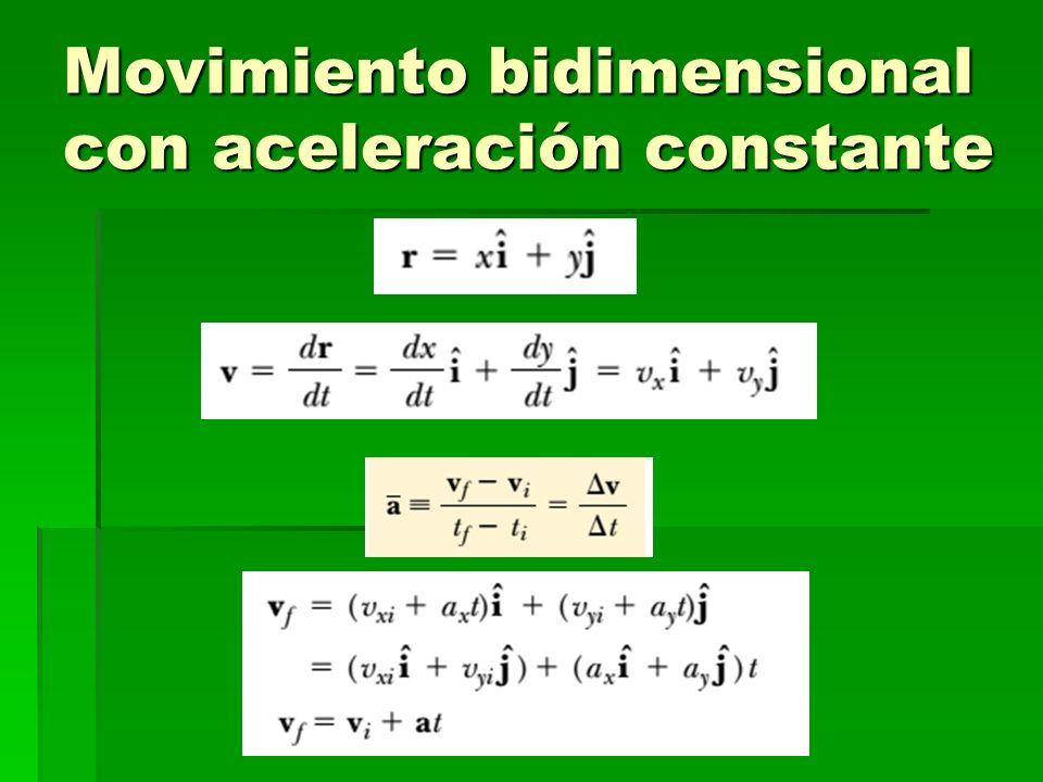 Movimiento bidimensional con aceleración constante