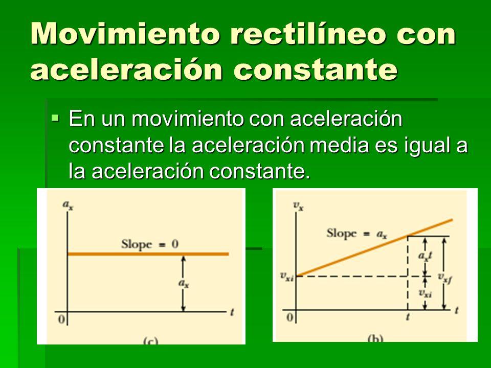 Movimiento rectilíneo con aceleración constante