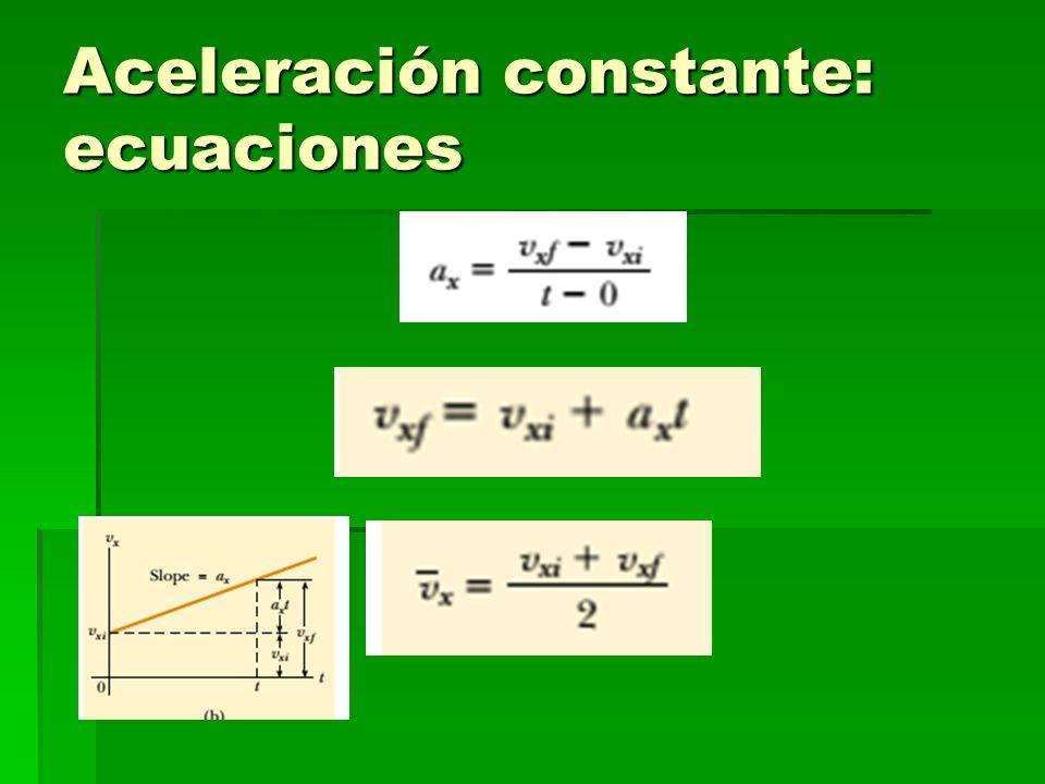 Aceleración constante: ecuaciones