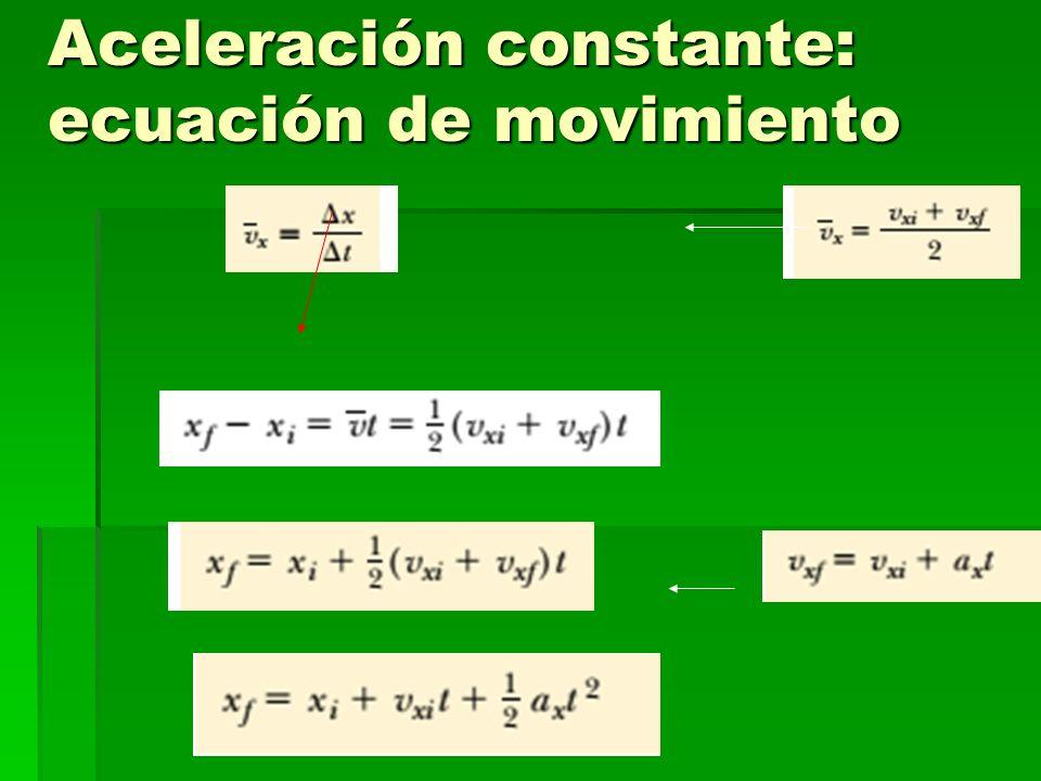 Aceleración constante: ecuación de movimiento
