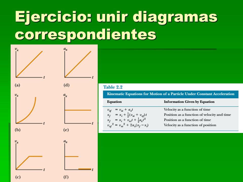 Ejercicio: unir diagramas correspondientes