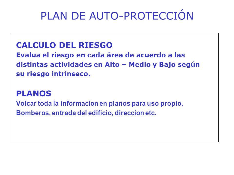 PLAN DE AUTO-PROTECCIÓN