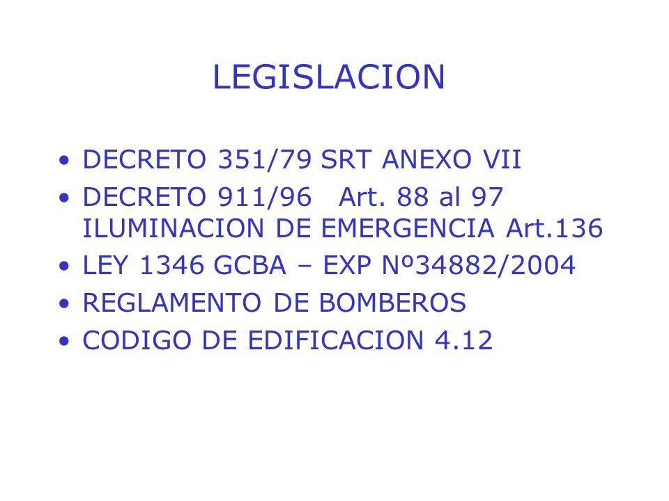 LEGISLACION DECRETO 351/79 SRT ANEXO VII