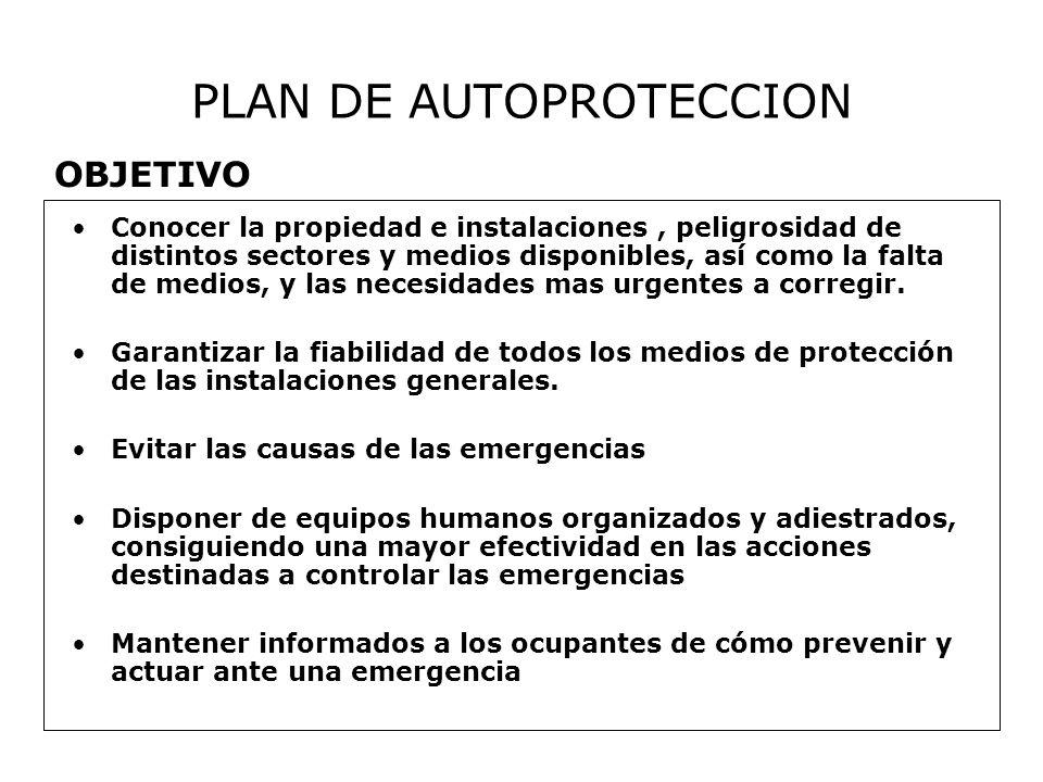 PLAN DE AUTOPROTECCION