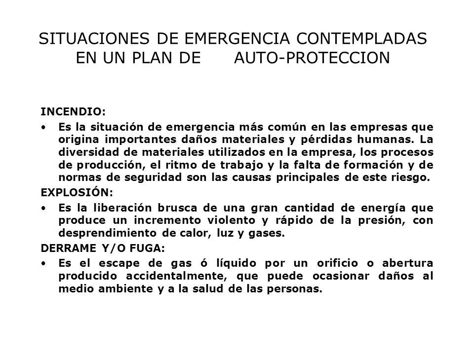 SITUACIONES DE EMERGENCIA CONTEMPLADAS EN UN PLAN DE AUTO-PROTECCION