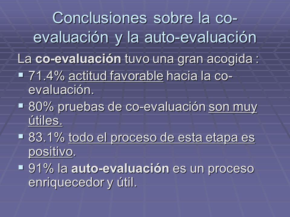 Conclusiones sobre la co-evaluación y la auto-evaluación