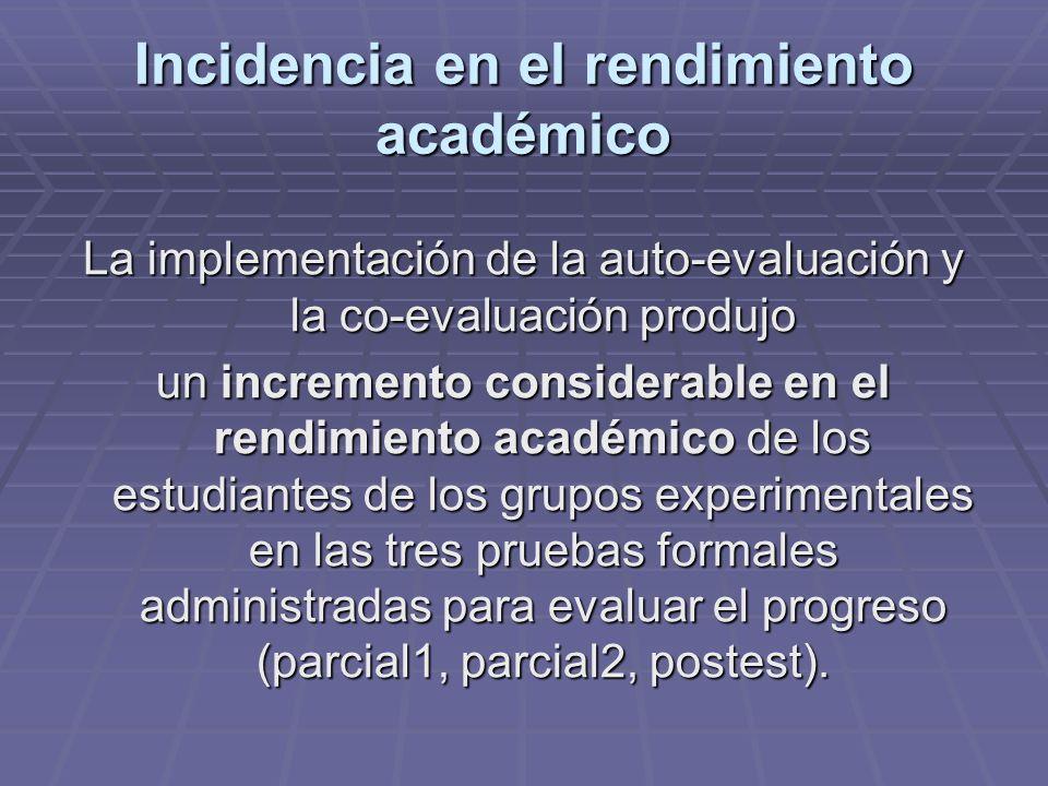 Incidencia en el rendimiento académico