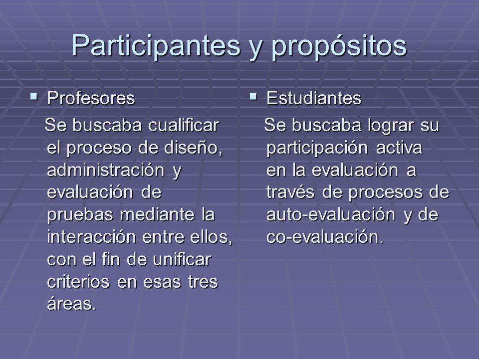 Participantes y propósitos