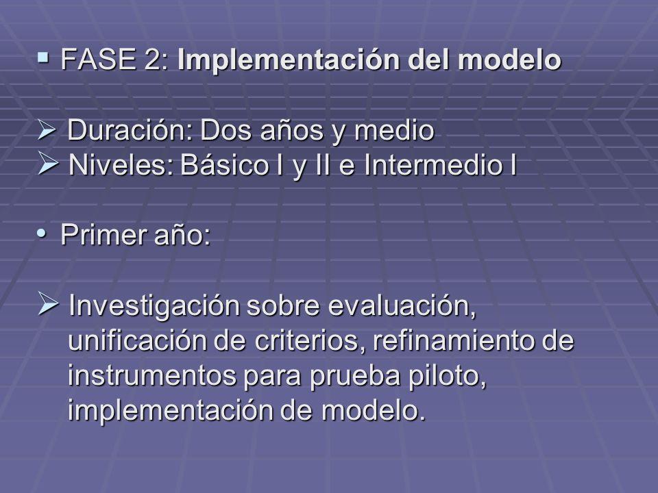 FASE 2: Implementación del modelo