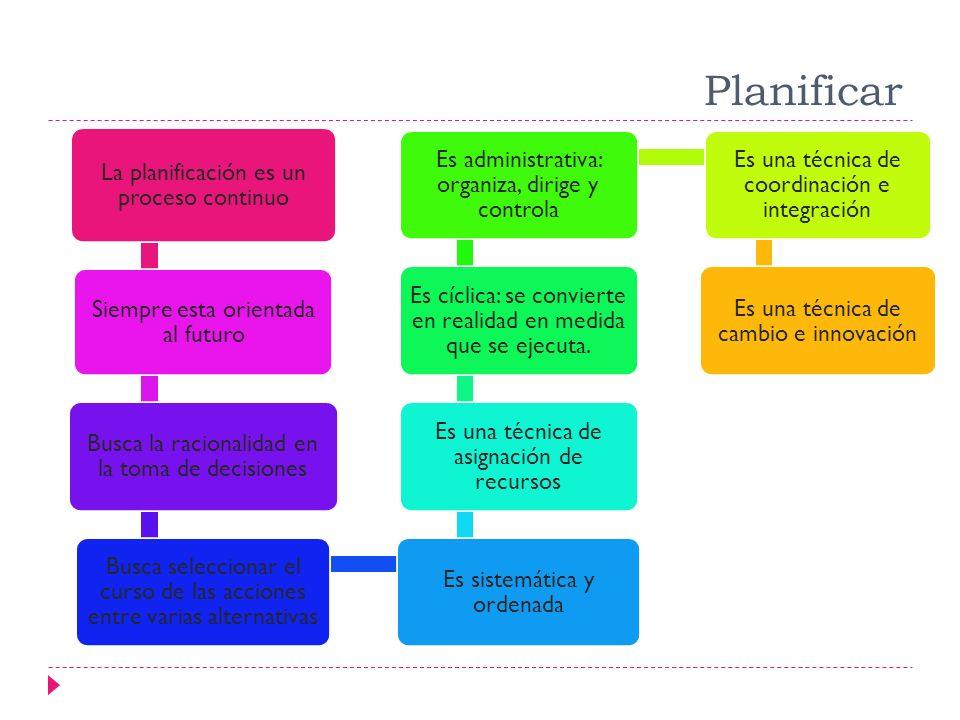 Planificar La planificación es un proceso continuo