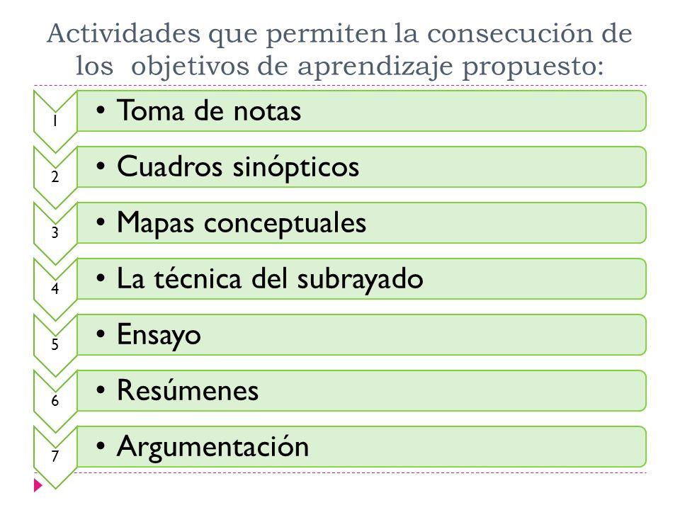 Actividades que permiten la consecución de los objetivos de aprendizaje propuesto:
