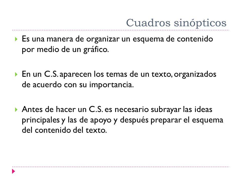 Cuadros sinópticos Es una manera de organizar un esquema de contenido por medio de un gráfico.
