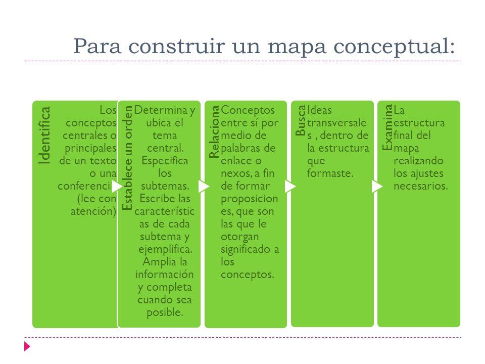 Para construir un mapa conceptual:
