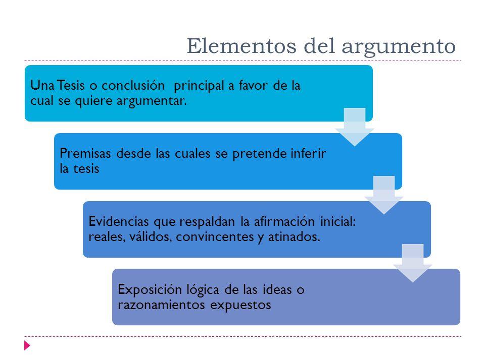 Elementos del argumento