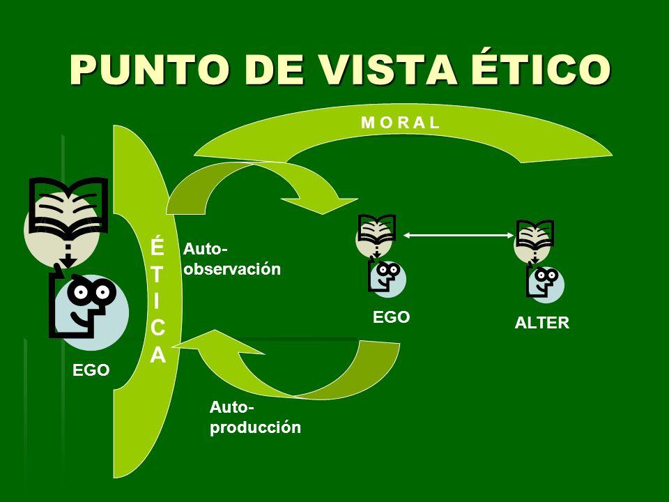 PUNTO DE VISTA ÉTICO ÉTICA M O R A L Auto-observación EGO ALTER EGO